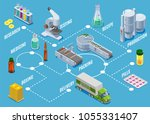 isometric medical supplies... | Shutterstock .eps vector #1055331407