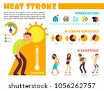 temperature heat  different... | Shutterstock .eps vector #1056262757