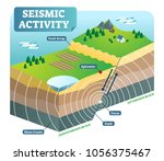 seismic activity isometric... | Shutterstock .eps vector #1056375467