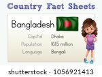 flashcard with country fact for ...