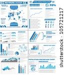 infographic demographics ... | Shutterstock .eps vector #105721217