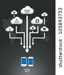cloud infographic arrow graph... | Shutterstock .eps vector #105893753