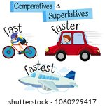 comparatives and superlatives... | Shutterstock .eps vector #1060229417