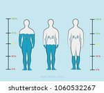 silhouette infographic showing...   Shutterstock .eps vector #1060532267