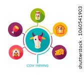 cow farming icon and...