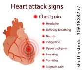 heart attack signs  symptoms.... | Shutterstock .eps vector #1061838257