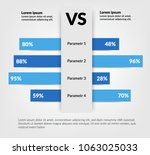 service comparison table with... | Shutterstock .eps vector #1063025033