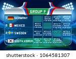 russia world cup 2018 football. ... | Shutterstock .eps vector #1064581307