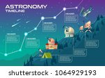 Vector Astronomy Timeline  Moc...