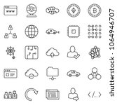 thin line icon set   web camera ... | Shutterstock .eps vector #1064946707