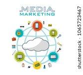 digital marketing business | Shutterstock .eps vector #1065723467