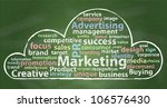 Marketing word cloud on chalkboard background. - stock photo