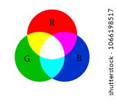 the color circle mix of colors. ...   Shutterstock .eps vector #1066198517