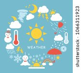 weather vector icon frame. | Shutterstock .eps vector #1066311923