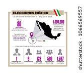 infographics elecciones mexico... | Shutterstock .eps vector #1066569557