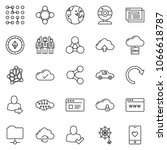 thin line icon set   web camera ... | Shutterstock .eps vector #1066618787