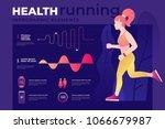 infographics on benefits of...   Shutterstock .eps vector #1066679987