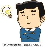 father looks like understand | Shutterstock .eps vector #1066772033