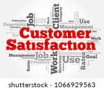 customer satisfaction word...   Shutterstock . vector #1066929563