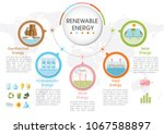 colorful infographic for...   Shutterstock .eps vector #1067588897