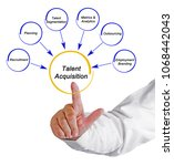 Small photo of Talent Acquisition strategy