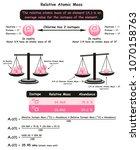 relative atomic mass... | Shutterstock .eps vector #1070158763