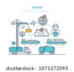 logistics. organization...   Shutterstock .eps vector #1071272093