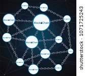 technology and blockchain... | Shutterstock .eps vector #1071725243
