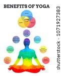 benefits of yoga infographic 7... | Shutterstock . vector #1071927383