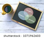 cognitive behavioral therapy   Shutterstock . vector #1071962603