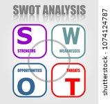 swot analysis strategy diagram... | Shutterstock .eps vector #1074124787