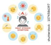heat stroke symptom icon card.    Shutterstock .eps vector #1074586397