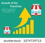 franchise business concept.... | Shutterstock .eps vector #1074729713