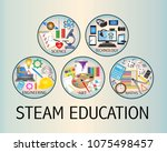 steam education icon poster | Shutterstock .eps vector #1075498457