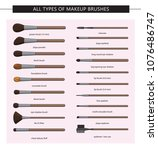 all types of makeup brushes.... | Shutterstock .eps vector #1076486747