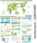 infographic demographics ... | Shutterstock .eps vector #108029687