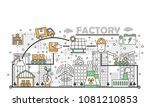 ecological factory concept...