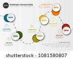 vector infographic timeline... | Shutterstock .eps vector #1081580807
