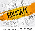 educate word cloud  education... | Shutterstock . vector #1081626803