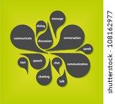 communication bubbles | Shutterstock .eps vector #108162977