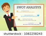 swot analysis table template... | Shutterstock .eps vector #1082258243