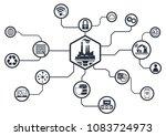 industry 4.0 concept smart...   Shutterstock .eps vector #1083724973