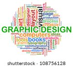 Illustration of Words tag of concept web design - stock photo
