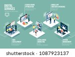 web development  communication... | Shutterstock .eps vector #1087923137