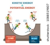 kinetic and potential energy ... | Shutterstock .eps vector #1088519807