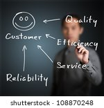 business man writing concept of quality, efficiency, service and reliability make  happy customer - stock photo