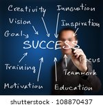 business man writing success concept by goal, vision, creativity, teamwork, focus, inspiration, training, etc. - stock photo