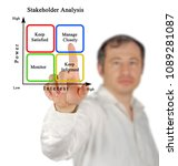 diagram of stakeholder analysis | Shutterstock . vector #1089281087