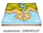 delta  river delta  section of... | Shutterstock . vector #1089495137
