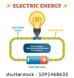 electric energy physics... | Shutterstock .eps vector #1091468633
